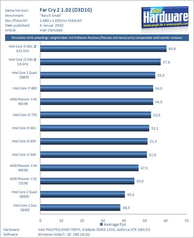 Intel core i7 6700k skylake processor review page 15 of