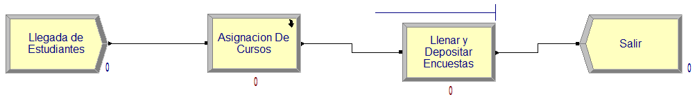 ProcesoMaster